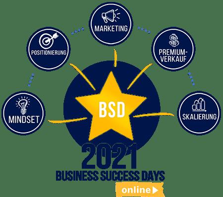 business success days